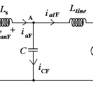 Reduced Circuit Diagram of Single Line-to-Ground Fault
