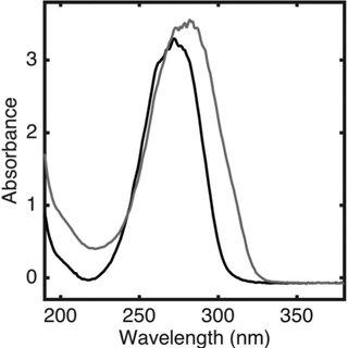 (PDF) Spectroelectrochemistry of Vanadium Acetylacetonate