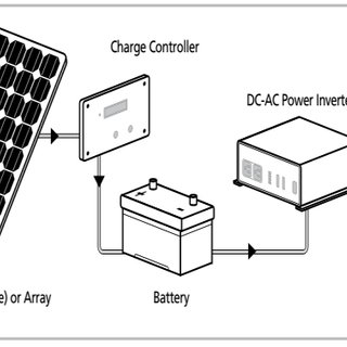 Figure10 : Complete circuit diagram of a solar charge