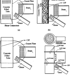 typical concrete filled tube concentrically braced frames brace beam column connections [ 850 x 1053 Pixel ]