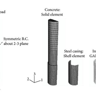 Geometry of (a) CISS pile-to-reinforced concrete pier