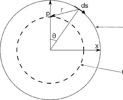 Top view-Vortex ring geometry. Ring 1 (with differential