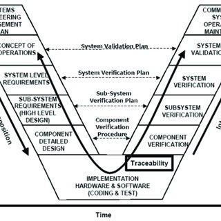 (PDF) Enabling Design-Oriented Fluid Simulations