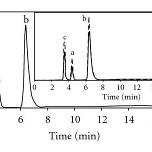 (a) UV-VIS spectra of argon saturated CMESNO (1mM