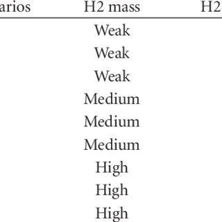 Shapiro diagram for hydrogen-air-steam mixtures