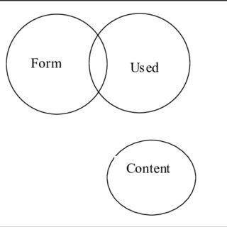 (PDF) Pragmatic Analysis of the Conversational Skill of a