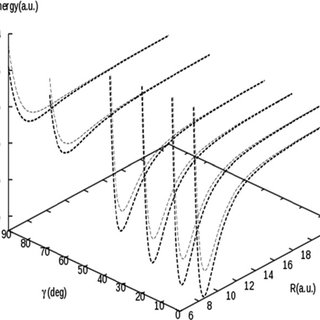 (PDF) Ab initio Study of the Potential Energy Surface and