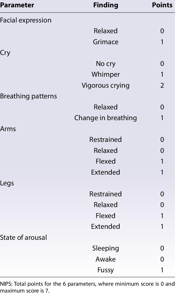 medium resolution of neonatal infant pain scale nips