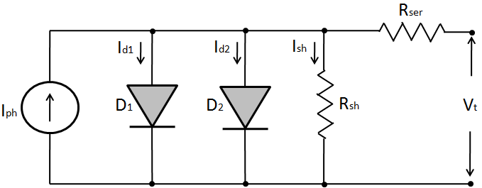 Equivalent circuit model of solar cell using double diode