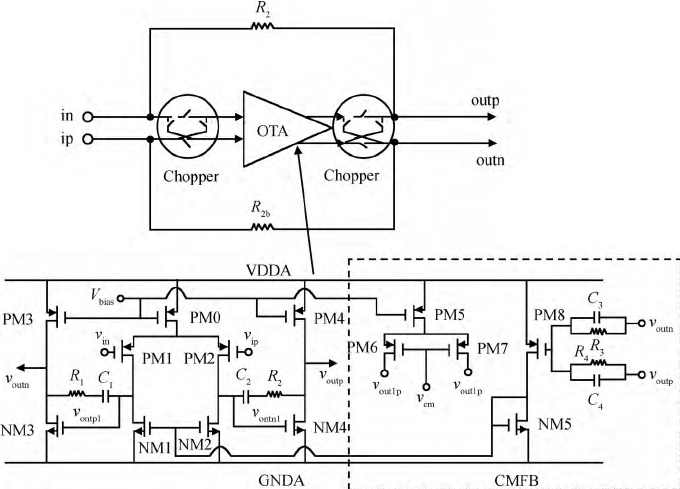The closed-loop chopper-stabilized front-end amplifier