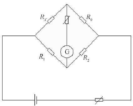 Diagram of direct current single arm electric bridge