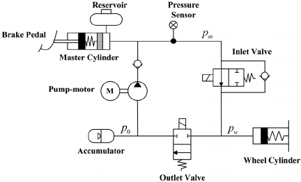house electrical wiring diagram in india telephone handset schematic of the hydraulic braking system. | download scientific