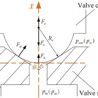Wiring Mppt Controller Schematic Wind Turbine Schematic