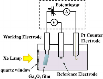 Ideal Gas Diagram Enthalpy Diagram Wiring Diagram ~ Odicis