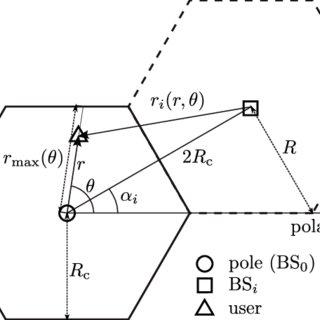 (PDF) Analysis of downlink transmission in DCO-OFDM-based
