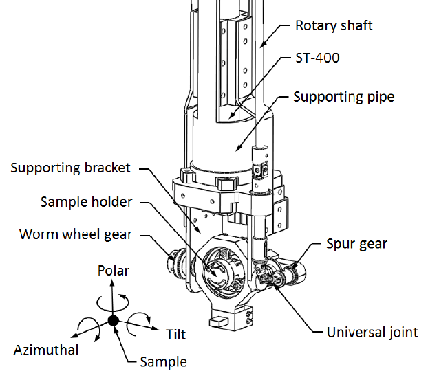 Drawing of main parts of the two-axis sample manipulator