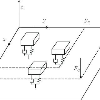 Optimal damping ratio vs. bandwidth: ——, optimal damping