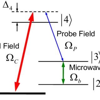 (PDF) High-order nonlinear Schrodinger equation and weak