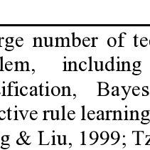 Ranking of representative algorithms in the top-10 each