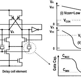 (PDF) A 64-Mbit, 640-MByte/s bidirectional data strobed