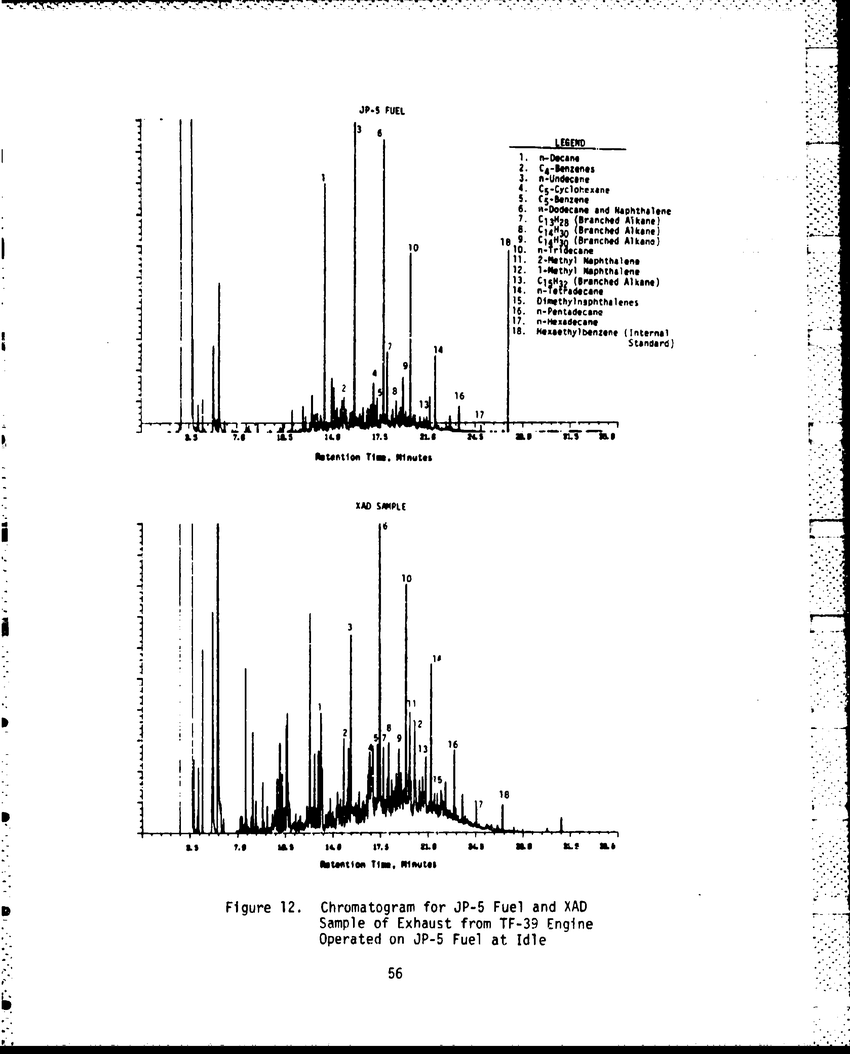 medium resolution of chromatogram for jp 5 fuel and xad sample of exhaust from tf 39 tf39 engine diagram
