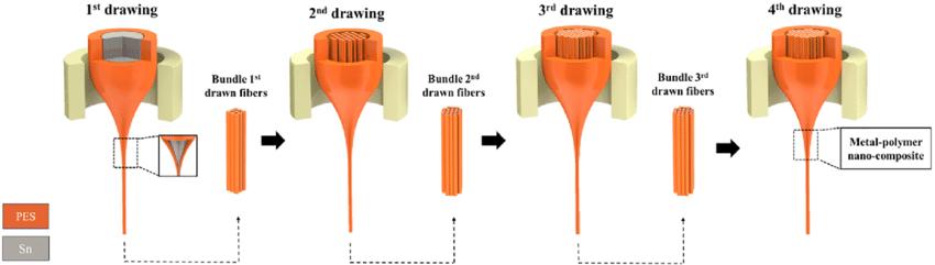 Draw Circuit Diagram In Matlab