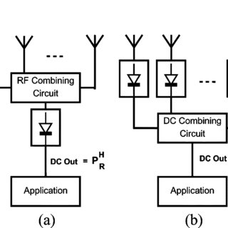 Schematic of the proposed rectifier. D1–D4 are zero-bias
