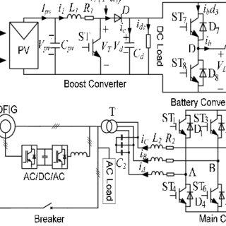 (PDF) A hybrid AC/DC micro-grid architecture, operation