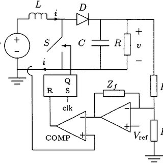 Typical control approaches for dc–dc converters. (a