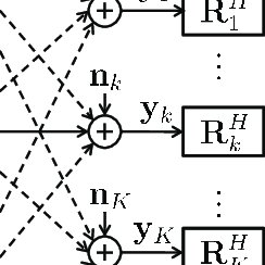 Transmitter structure of our coherently-detected