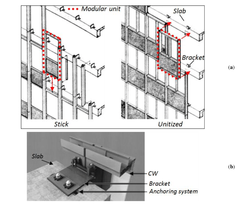 examples of a glazing curtain walls
