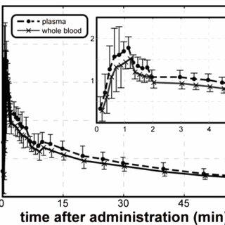 (PDF) Novel system using microliter order sample volume