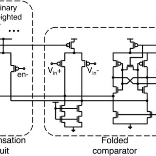 Schematic of the self-biased (a) delay element and (b