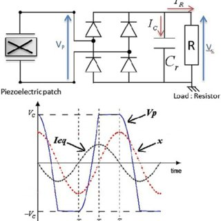 (Color online) Schematic diagram of SSHI piezoelectric
