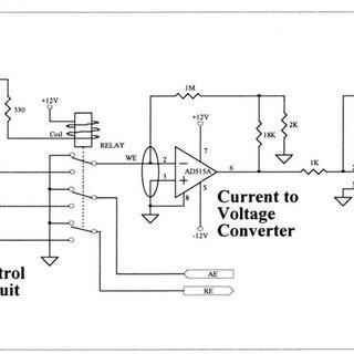Block diagram of system control circuit board. pins