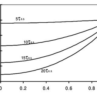 Laser flash method for thermal diffusivity measurement