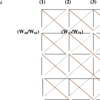 (PDF) Application of wave model for weather routing of