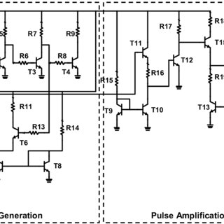 (PDF) Tunable pulse generator for ultra-wideband applications
