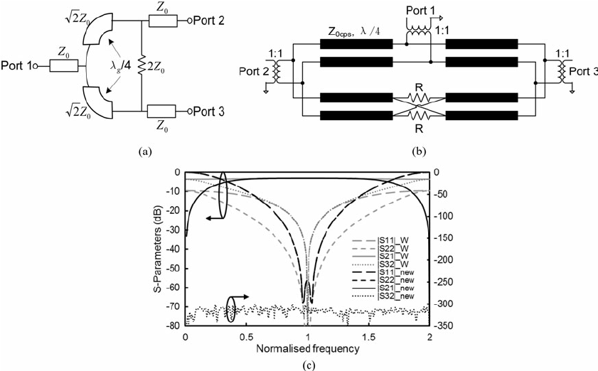 Schematic circuits of (a) an equal power (3-dB) Wilkinson
