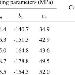 (PDF) Numerical evaluation of soft inter-slab joint in