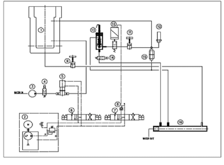 Schematic diagram of the high-pressure system. (1) Vessel