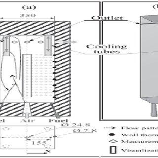 (PDF) DESIGN AND DEVELOPMENT OF A MILD FURNACE