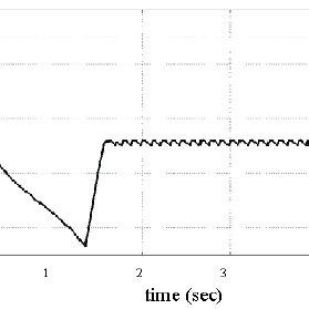 (PDF) An experimental laboratory bench setup to study