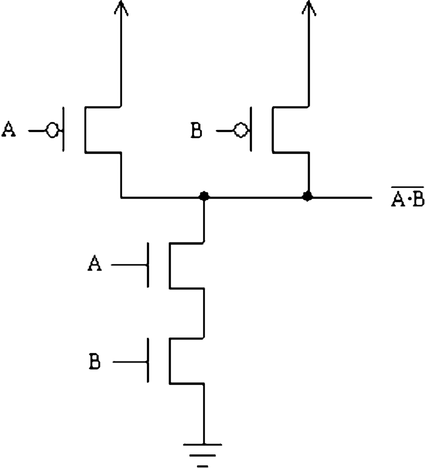 hight resolution of cmos implementation of a nand gate