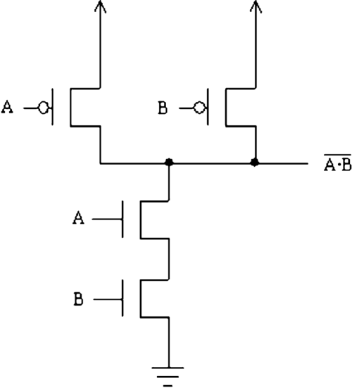 small resolution of cmos implementation of a nand gate