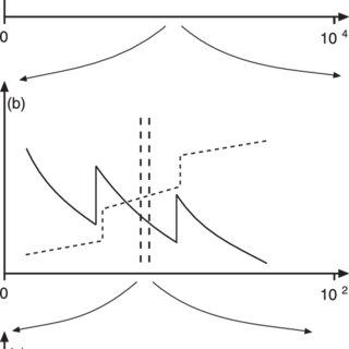 (PDF) Tributaries, sediment sources, and the longitudinal
