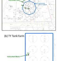 plan view of t ty tank farm with the approximate locations of download scientific diagram [ 850 x 1343 Pixel ]