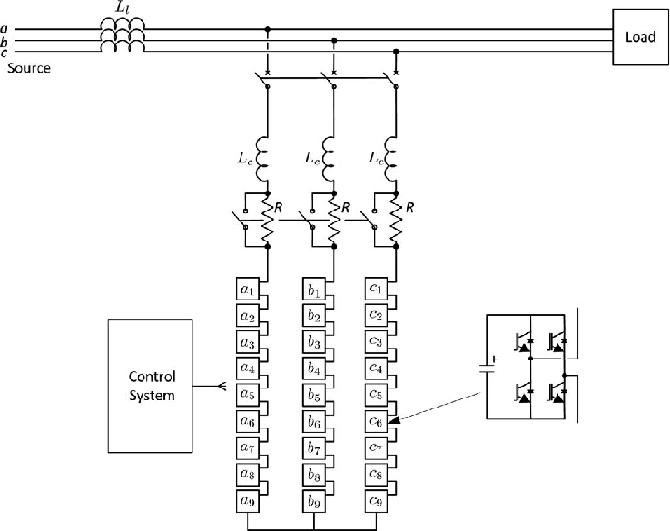 Circuit configuration of the star-connected 19-level H