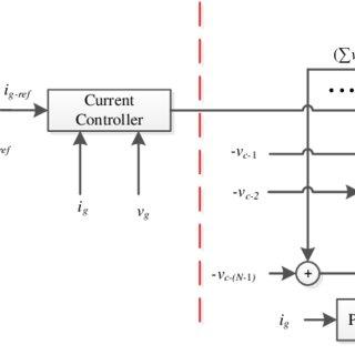 (PDF) Passive Reactor Compensated Cascaded H-Bridge
