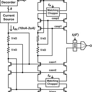 Block diagram of the 8-channel active-electrode based EEG